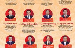 Bộ máy Chính phủ Việt Nam nhiệm kì 2021-2025